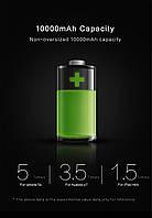 Внешний аккумулятор Power bank USAMS Mosaic 10000 mah Black, фото 5