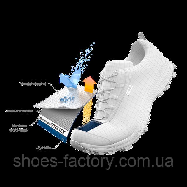 Обувь с мембраной Gore-Tex