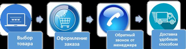 c3beee636b090f5 Женская одежда оптом - купить в Одессе на 7 км | Украина | Турция ...