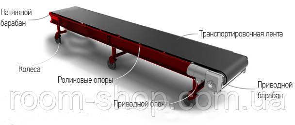 Стрічковий транспортер (навантажувач) ширина 200 мм довжина 3 м.