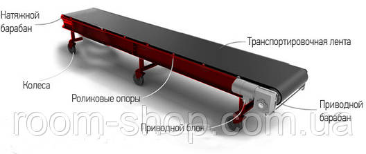 Ленточный транспортер (погрузчик) ширина 200 мм длинна 3 м., фото 2