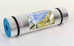 Каремат туристический EVA однослойный фoльгированный 10мм TY-2243 (р-р 1,8x0,6мx1см, голубой)
