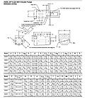 Двойные пластинчатые насосы Eaton Vickers, серия V, фото 2