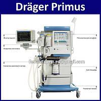 Наркозно-дыхательный аппарат Drager Primus Anaesthesia Machine