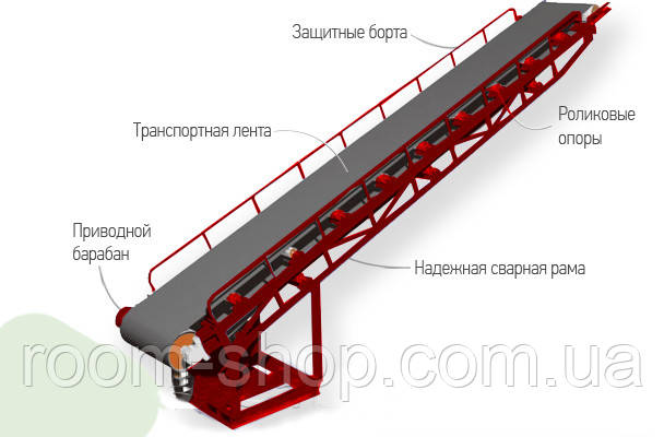 Транспортер ленточный (погрузчик, прямые, под углом) ширина 300 мм длинна 5 м.