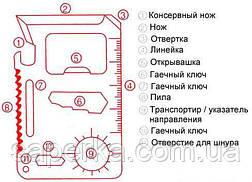 Мультитул багатофункціональний ніж «Карта выживальщика» 11-в-1, фото 3