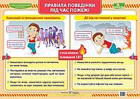 Плакат школьный Пiдручники i посiбники Правила поведения во время пожара
