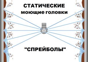 Статические моющие головки (статические спрейболы)