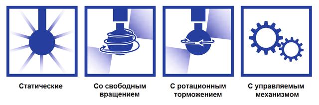 разновидность моечных шаров