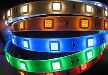 Светодиодная лента 5050 Premium,  30 диодов (герметичная), фото 3