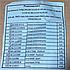 Ремкомплект ТНВД полный (РТИ с сальниками)(13наим.) 238Д-1111007-П, фото 4