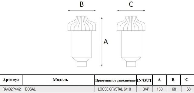 DOS SILVER - Полифосфатный фильтр Артём Кожухотрубный испаритель Alfa Laval DM2-226-3 Набережные Челны
