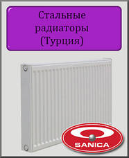 Турецькі сталеві радіатори Sanica