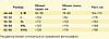 Костюм пчеловода габардин с маской «евро» р.46-48/ р.50-52/ р.54-56/ р.58-60/ р.62-66, фото 5