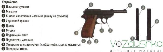 Внешний вид и устройство пневматического пистолета Borner C41 (Walther P38)