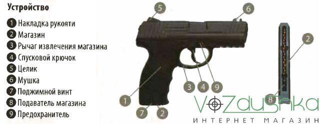 Внешний вид и устройство пневматического пистолета Borner W3000m