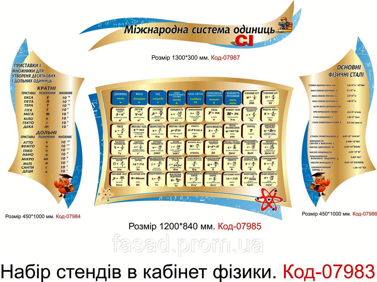 Набір пластикових стендів по фізиці Код-07983