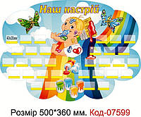 """Стенд пластиковий """"Наш настрій"""" Код-07599"""