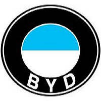 Подкрылки для BYD