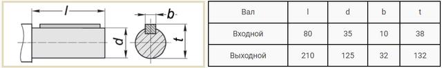 Присоединительные размеры валов редуктора 1Ц3У-355 и Ц3У-355 чертеж