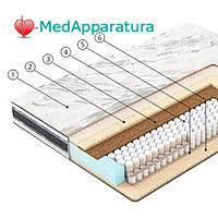 Матрас к кроватям медицинским ширина 900мм 2-х секционный в съемном чехле М-2.1(80)