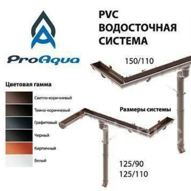 ProAqua-