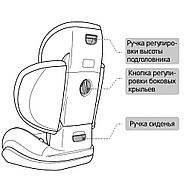 Автокресло детское ME 1019-4 SMART EL CAMINO Гарантия качества Быстрая доставка, фото 6