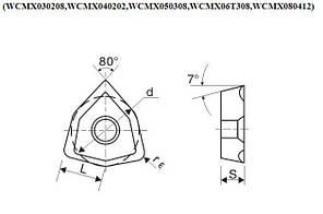 WCMX040204 P6205 PROSPECTТвердосплавная пластина сменная для сверла, фото 2