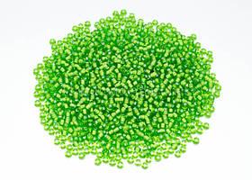 Зеленые формулы
