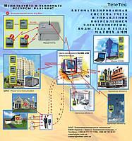 Система учета электроэнергии Matrix AMM