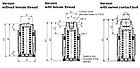 Гидроцилиндры B1.460 Roemheld, фото 2