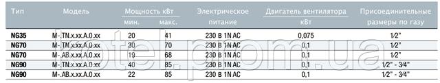 Технические характеристики газовых горелок Unigas Idea NG 35-90