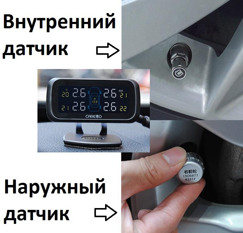 U903Z TPMS cистема контроля давления в шинах (внутр. или наружн. датчики на выбор)