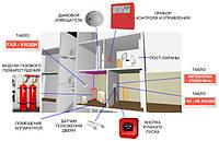 Проэктирование систем пожарной сигнализации