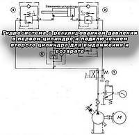 Гидросистема с регулированием давления в первом цилиндре и подключением второго цилиндра для выдвижения и возврата