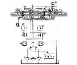 Гідравлічна система синхронного ходу кількох гідроциліндрів
