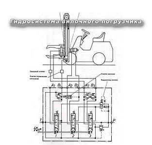 Гидросистема вилочного погрузчика