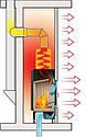 Hoxter ECKA 67/45/51h с переходником под аккумуляционные кольца, фото 3