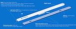 Датчик протечки и температуры Sensative STRIPS Drip ― SENEDRIP, фото 4