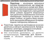 Пиростикер АСТ-15