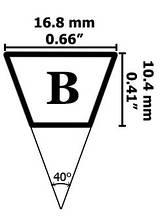 Профіль B