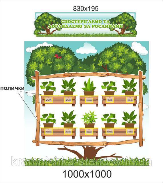Настенная декорация для оформления класса начальной школы