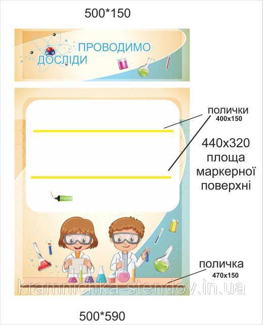Стенд для оформления класса начальной школы