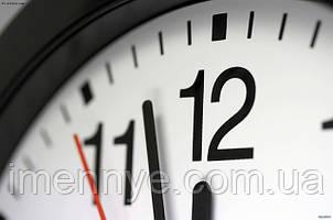 Процесс и время изготовления заказов