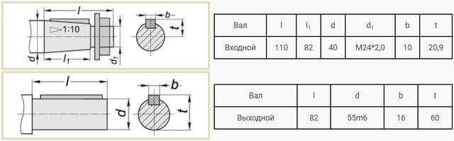 Приєднувальні розміри валів редуктора РМ-350 креслення