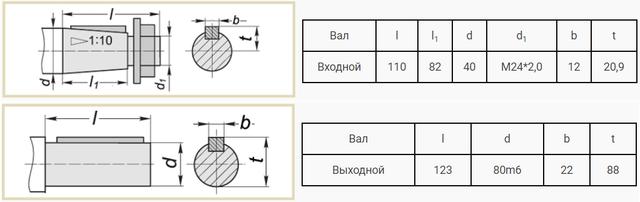 Присоединительные размеры валов редуктора РМ-400 чертеж
