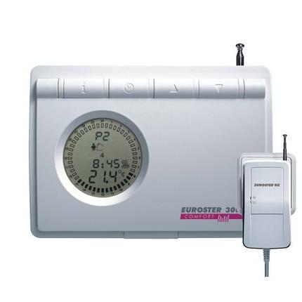 Терморегулятор Euroster 3000 TXRX бездротовий, фото 2