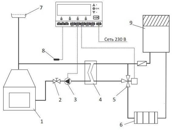 Контролер AURATON-S14 для твердопаливного котла, фото 2