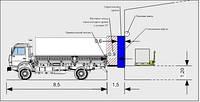 Ошибки при проектировании погрузочно-разгрузочного фронта (доковое оборудование)
