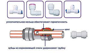 Система 4-х ступенчатой очистки Bio+ systems SL404-NEW (очистка + умягчение), фото 2